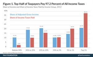 fair taxation of the digital economy